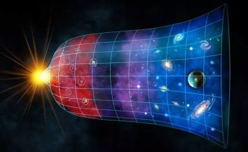 Big Bang; The Beginning Of The World We Know