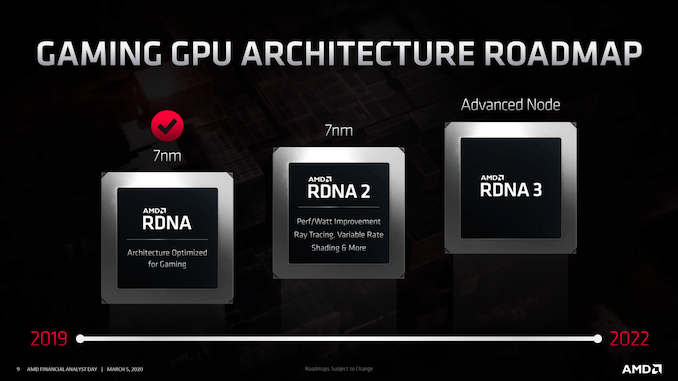 RDNA 2 And RDNA 3 Graphics