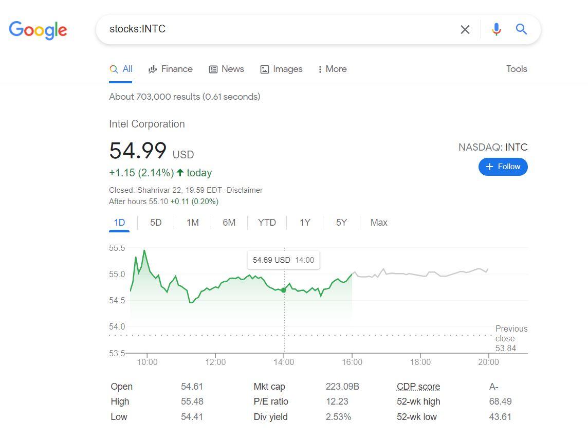 Google Search Tricks - Stocks: