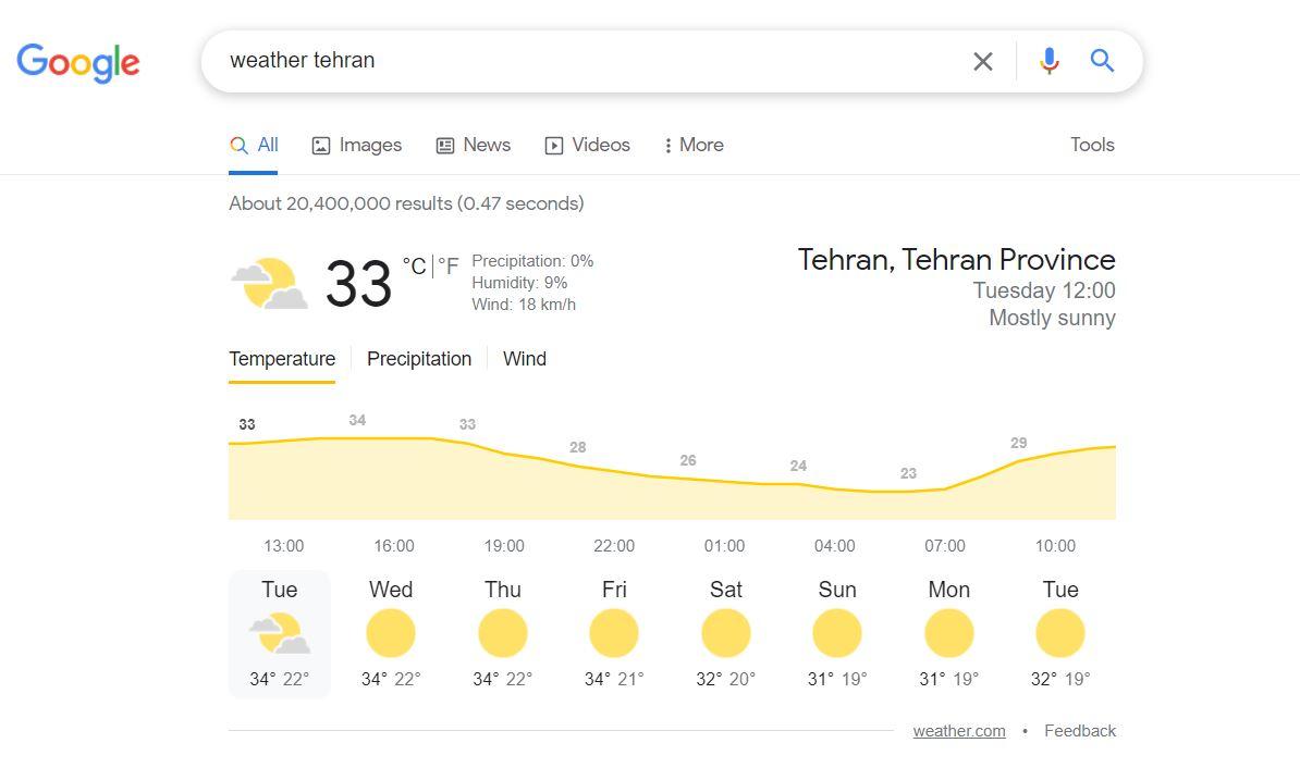 Google search tricks - weather