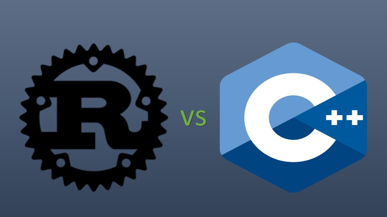Rust and C++